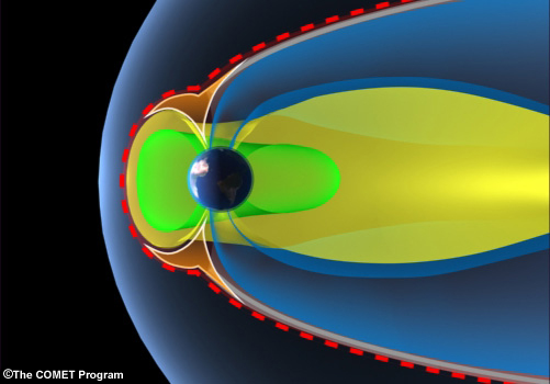 Regions of Earth's magnetosphere