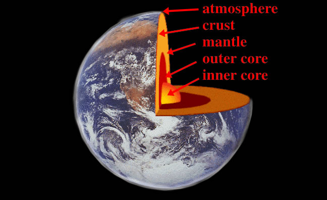 This Is An Image Of Earth And The Interior Layers. Windows Original.