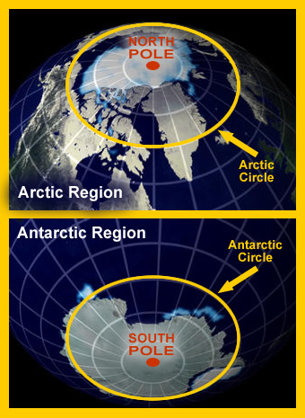 Geography of polar regions windows to the universe earths arctic and antarctic regions showing location of the arctic and antarctic circles and the geographic north and south poles gumiabroncs Choice Image