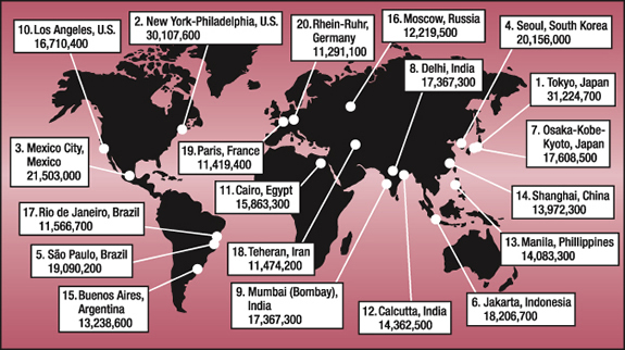 Widows to the universe imagemilagroimagesmegacitiesbigg this map shows the worlds 20 biggest city areas in 2004 with 21503000 people mexico city is 3rd biggest data courtesy of the world gazetteer gumiabroncs Images