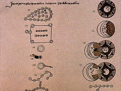 The Pleiades (Tianquiztli) are portrayed in the upper left of this image. Other symbols represent other constellations, a meteor, the sun, the moon, and eclipses. From the Primeros Memoriales, a sixteenth-century colonial manuscript compiled by Fray Bernardino de Sahagun.<p><small><em>Image courtesy of David Carrasco and Eduardo Matos Moctezuma. University Press of Colorado, 1992. </em></small></p>