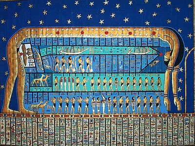 "<a href=""/mythology/nut_sky.html&edu=high"">Nut</a> was the Egyptian sky goddess. She was depicted as a giant woman who was supporting the sky with her back. Her body was blue and covered by <a href=""the_universe/Stars.html"">stars</a>. Ancient documents describe how each evening, the <a href=""/sun/sun.html&edu=high"">Sun</a> entered the mouth of Nut and passing through her body was born each morning out of her womb.<p><small><em>Image courtesy of GoldenMeadows.  Public domain.</em></small></p>"
