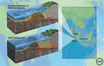 Earth paper quake research