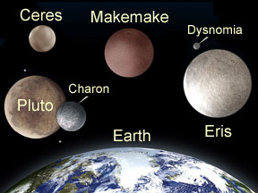 composition of dwarf planets - photo #3