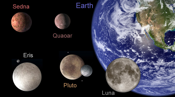 luna dwarf planet - photo #9