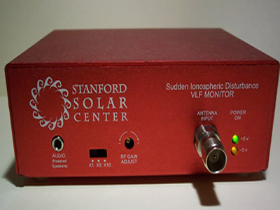This is the front of a Sudden Ionospheric Disturbance (SID)