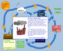 Using the Carbon Cycle Interactive Game in the Classroom