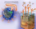 Changing Planet: Permafrost Gas Leak - Activity PDF