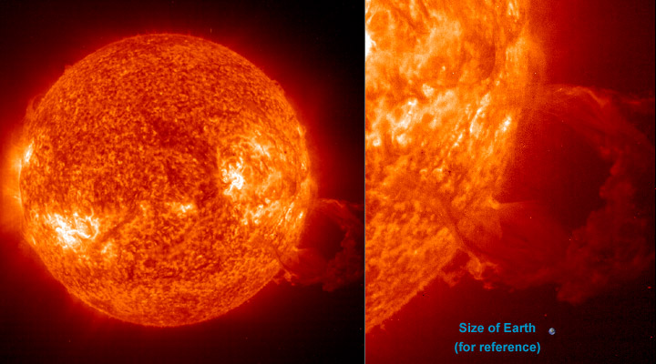 Solar prominence and Earth size comparison