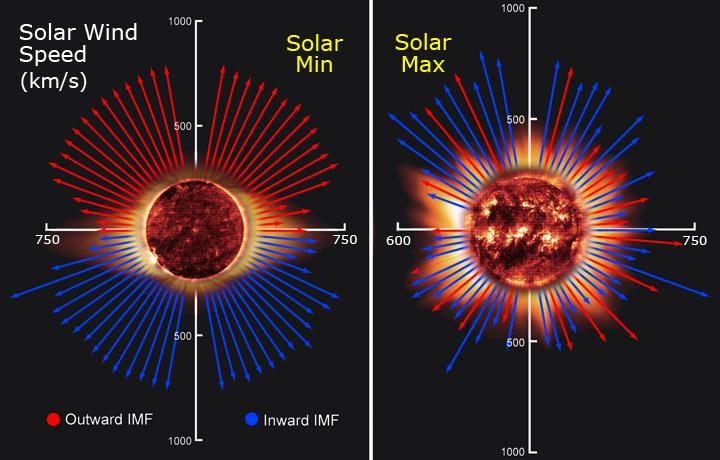 widows to the universe image sun images rh windows2universe org solar wind hybrid system circuit diagram solar wind diagram
